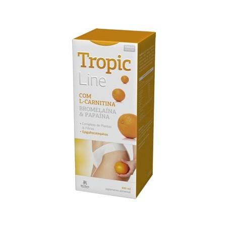Tropic Line